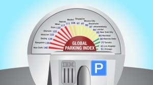 IBM-global-parking-survey