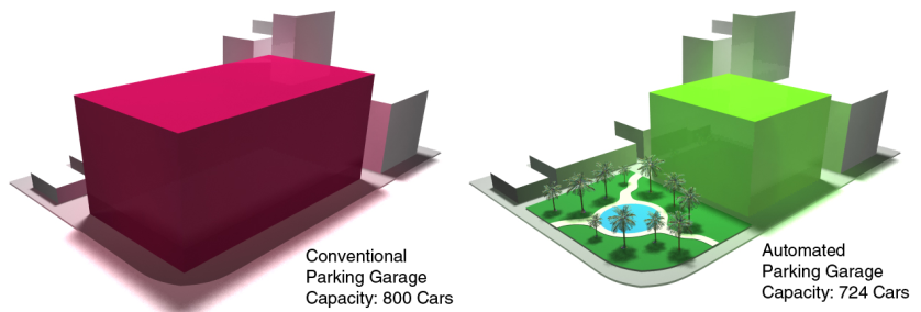 Robotic Parking Space Used versus Conventional Parking Garage